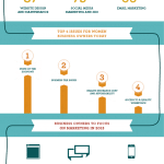 What Do Women Know About Running A Business Anyway? (Infographic)