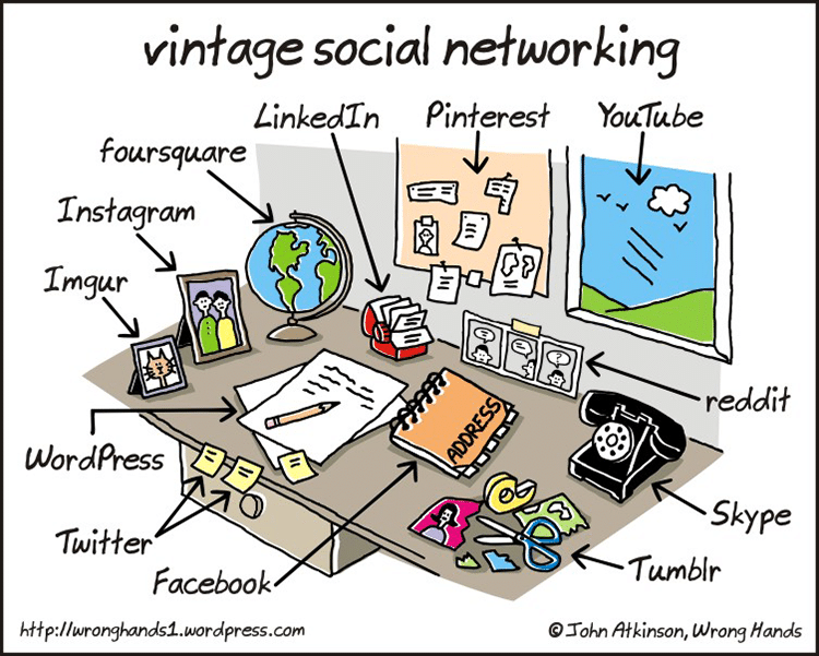 vintage social networking