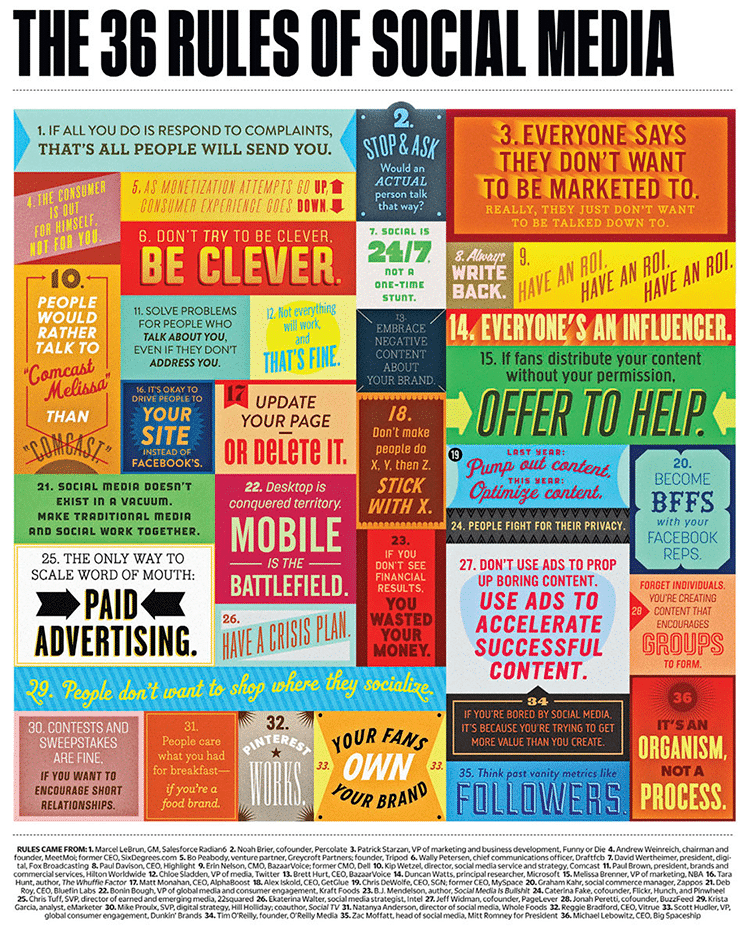 36 Rules Of Social Media For Business