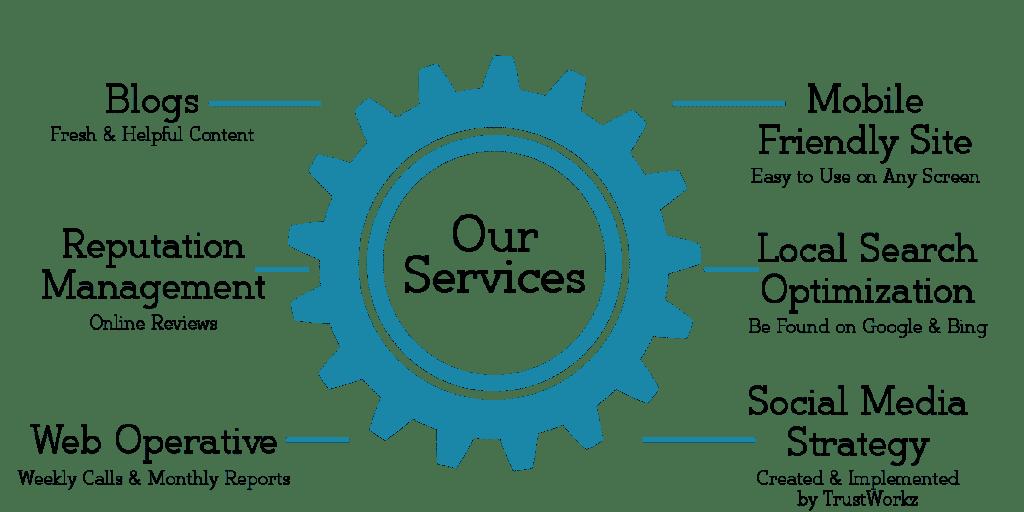 TrustWorkz_Services
