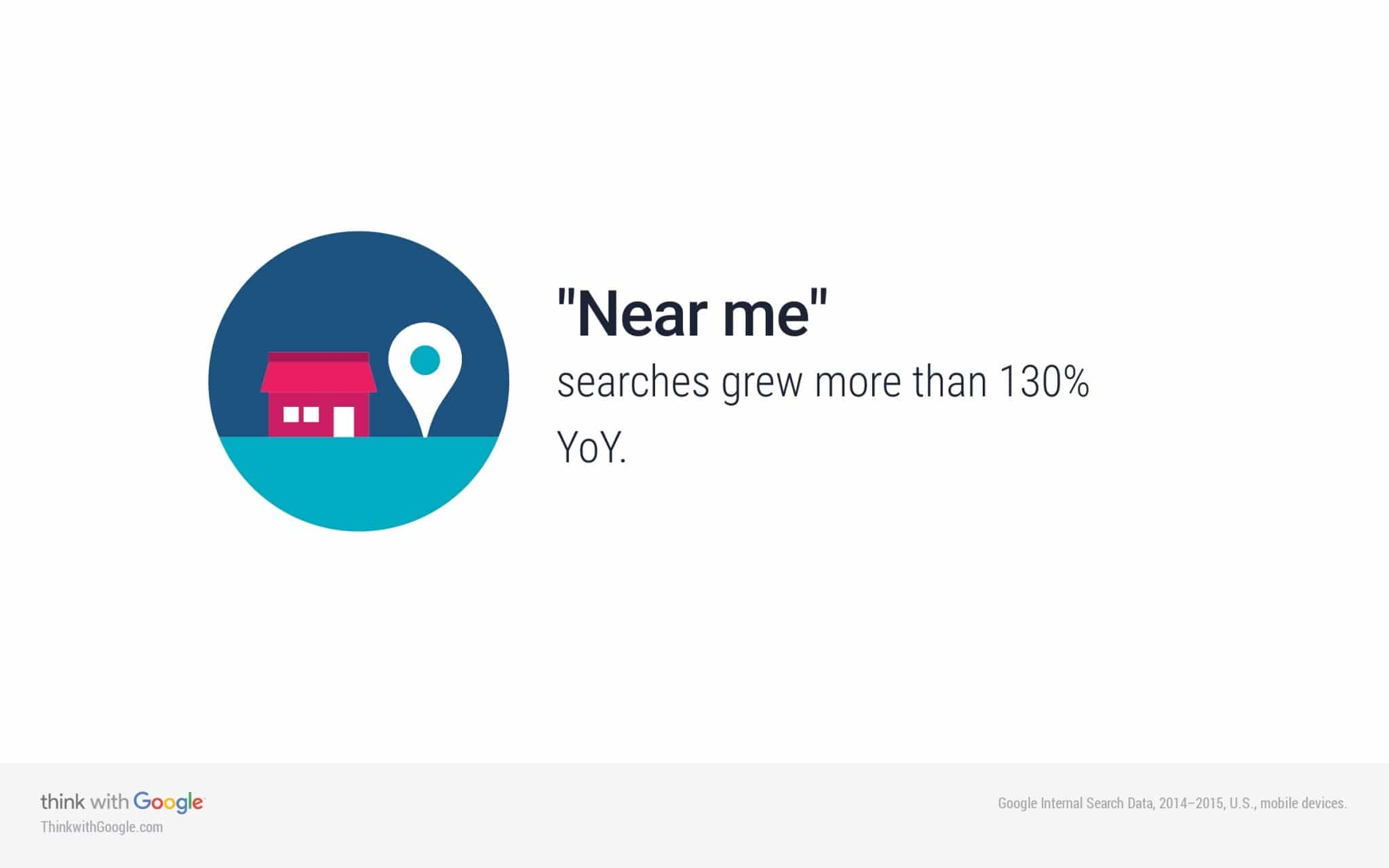 """near me"" searches growth - local business SEO"